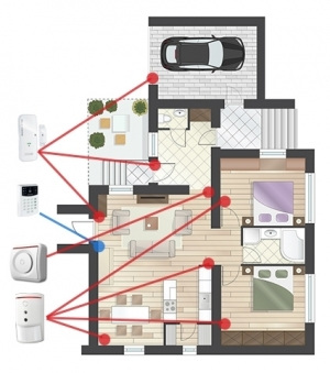 Zabezpečení domu - cena a typová instalace